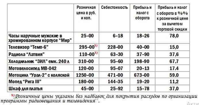 Vytoky-21-16